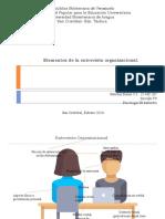 Mapa Mental Tecnicas de entrevista organizacional