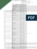 Cronograma Execução CheckList de obra