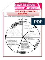 Origen-y-Evolución-del-Español-para-Cuarto-de-Secundaria