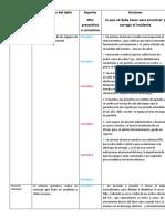 tabla de informe semana 3.docx