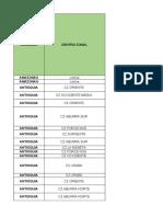 COMISARIAS DE FAMILIA 2020- abril 20.xlsx