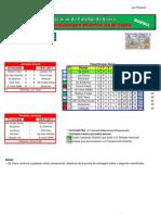 Resultados da 10ª Jornada do Campeonato Distrital da AF Évora em Futsal
