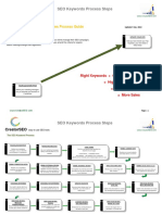 Keywords-Process-Guide