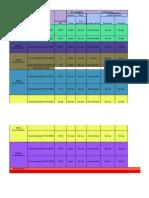 FRESNO-Tabla de calificación de atributos