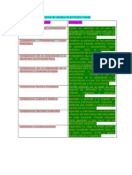 Competencias de programas de estudios de premedia o media tarea 2