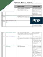 Progression_TS.pdf