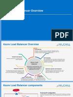 1.Azure-Load-Balancer.pdf