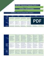 rubric reflective portfolio 2020