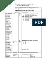 syllabus FOR EPAS