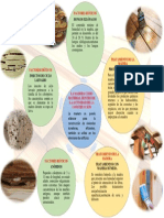 infografía de madera