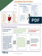 Infografia Enlaces Proactivos Prosegur