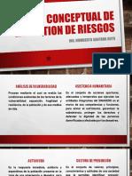 SESIÓN 1 - MARCO CONCEPTUAL DE LA GESTION DE RIESGOS.pdf