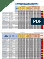 resultats-definitifs-licence-1