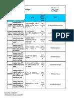 promociones-lugaresdepresentación-2014