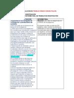 Guía proyecto e informe final Código Policía 21-07-2020 (1).docx