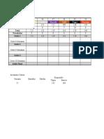 Datos de  la platanera