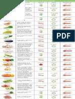GUIA-DESHIDRATACION-VEGETALES.pdf