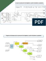 C.E - Flujo de procesos