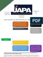 PLANIFICACION EDUCATIVA Y GESTION AULICA UNIDAD 3