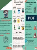 FOLLETO RUTAS DE ATENCION A VICTIMAS DE VIF ( COMISARIA DE FAMILIA DE ANTONIO NARIÑO). (3)
