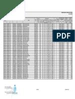 Personal Federalizado por Registro Federal de Contribuyentes. Fondo de Aportaciones para la Educación Básica y Normal (FAEB). Michoacán de Ocampo, 2013
