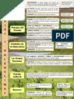 Paisaje y Paleo Climas del departamento de La Libertad