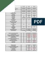07. Solución Caso Práctico_Anexo_C4.xls