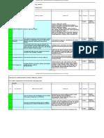 VDA-MLA_-_Set_of_Measurement_Criteria.xls