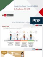 RED 6_Presentacón ECE 2019_UGEL 01_26JULIO.pptx