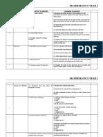 RPT-Tahun-2-Matematik-DLP-2020