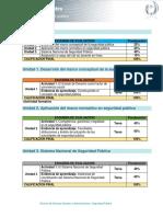 SISP Cuadro de actividades_2018_02_B2