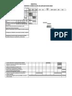Grafic-activitati-Curriculum-Batrani