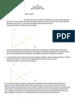 Taller  Microeconomia - Eddie Ruiz Perez - E122 - copia