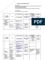 Contoh Form Perancangan Pembelajaran Blended Learning