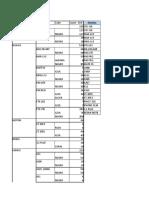 stock televentas 17-07-2020 AM (2).xlsx
