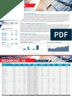 Richmond Americas Alliance MarketBeat Office Q2 2020