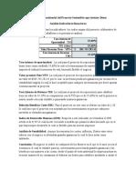 Análisis Indicadores financieros. IDH y analisis de sensibilidad