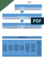 Diferencias entre la constitucion de 1979 y 1993