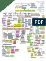 wpf-class-diagram.pdf