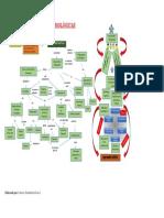 Mapa mental_Bases epistemológicas_Carlos A Fernández de Soto A