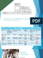Diagnostico en competencias  parentales.pptx