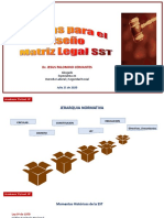 07- Pautas Diseño Matriz Legal SST