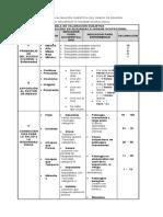 TABLA_DE_VALORACI_N_SUBJETIVA_DEL_GRADO_DE_PELIGRO formato