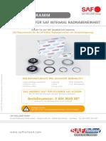 Repsatz INTEGRAL Radnabe 3_434_30120_00_11620-9_DE