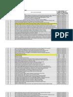 Inventario Doc. tesoreria egresos 1996