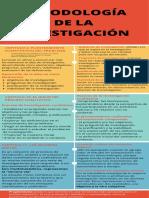 Rojo Amarillo Verde Azul Colorido Carrera Cronología Infografía.pdf