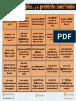 actividad_juego_de_tablero_clase_de_espanol_preterito_indefinido