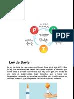 LEYES DE LOS GASES.pptx