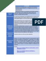 Tipologia_de_proyectos