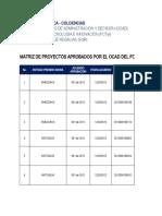 proyectos_ocad_fctei_15_5_2020_0